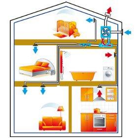 Devis de climatisation et de ventilation devis gratuits for Pose d une climatisation